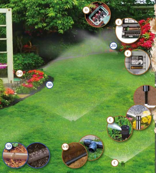 Crea tu propio sistema de riego en casa